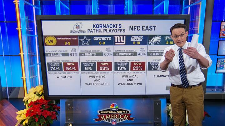 Nfl Playoff Picture Afc Nfc Standings After Week 16 Profootballtalk