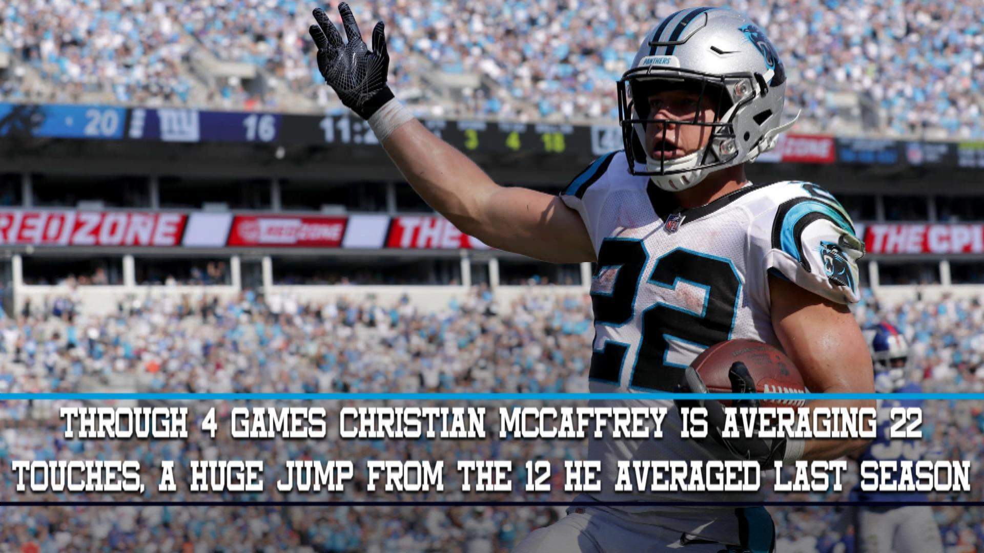 Christian McCaffrey, Week 6 fantasy preview